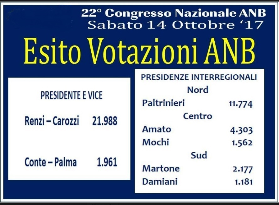 votazioni-nazionali-1