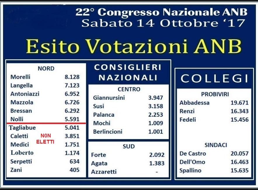 votazioni-nazionali